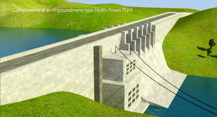 Energy transformation in hydro power
