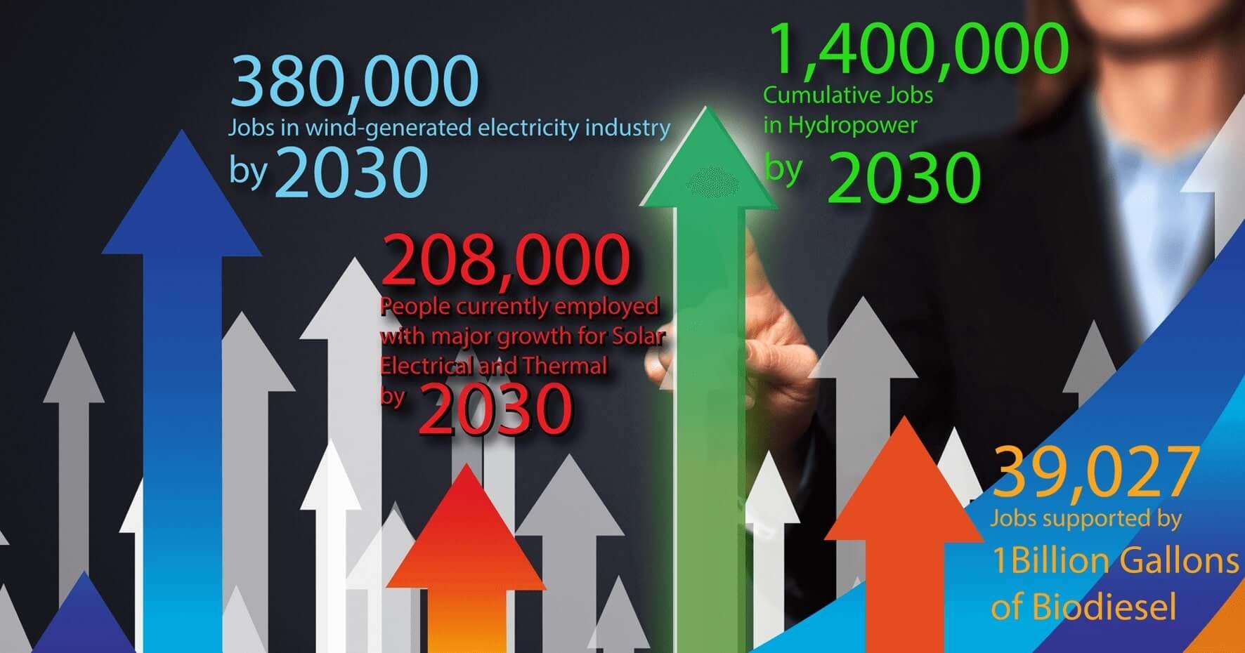 Renewable energy job prospects