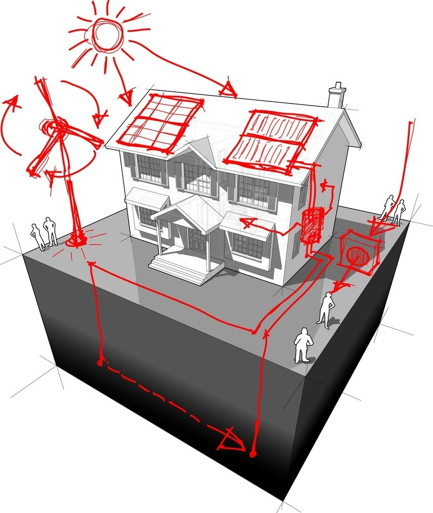 Renewable energy schematics