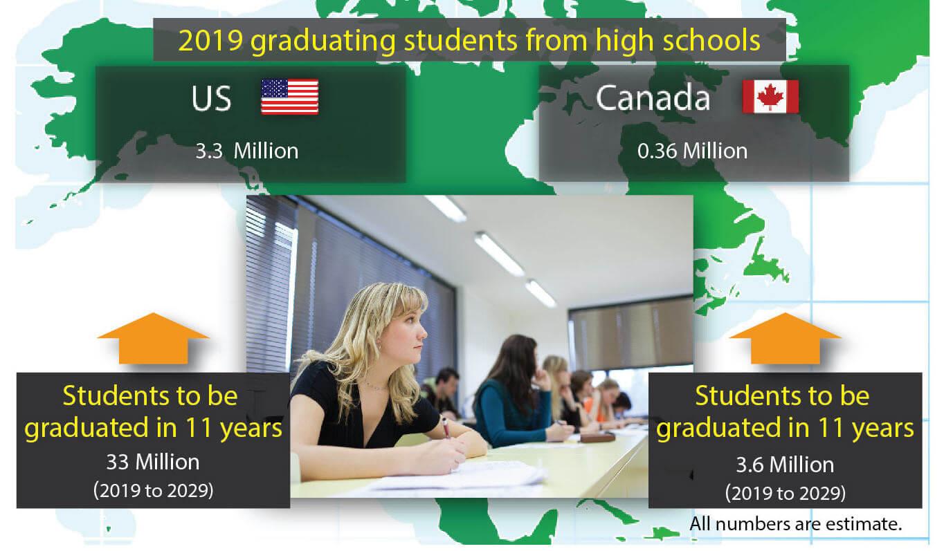 STEM teaching will benefit future high school graduating students